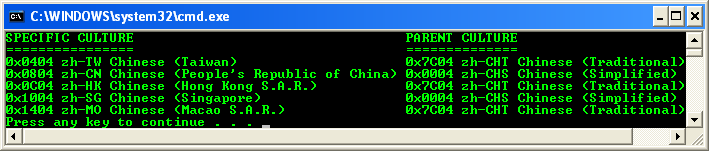 C++ .Net formatting - code example determines the parent culture of each specific culture using the Chinese language