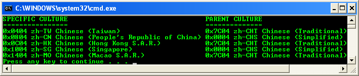 C++ .NET formatting - code example that determines the parent culture of each specific culture using the Chinese language