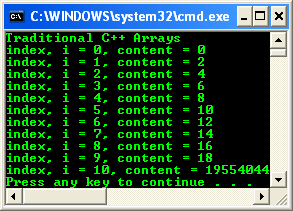 Array index and its content seen through Console program output