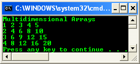 Multidimensional array displayed through the console program output