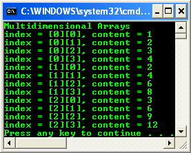 Multidimensional array with index and content displayed in the Console program output
